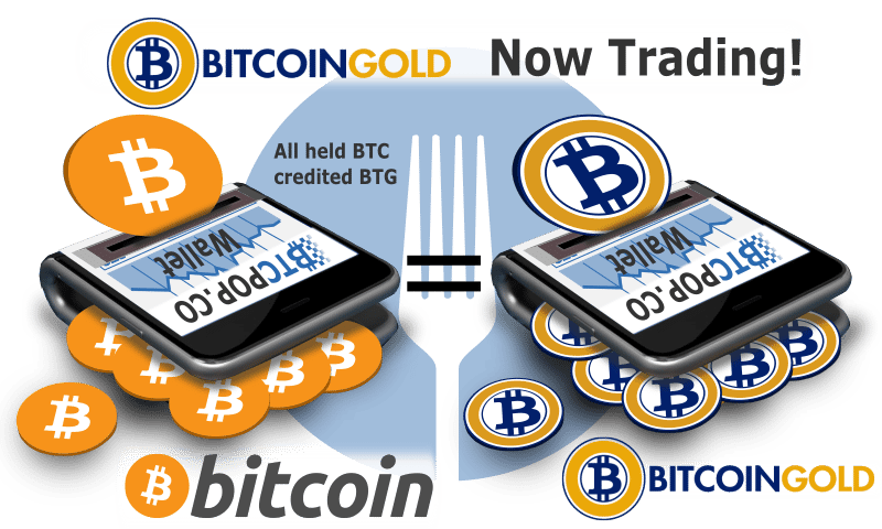 New AltCoins added to Btcpop's Exchange Featured Image